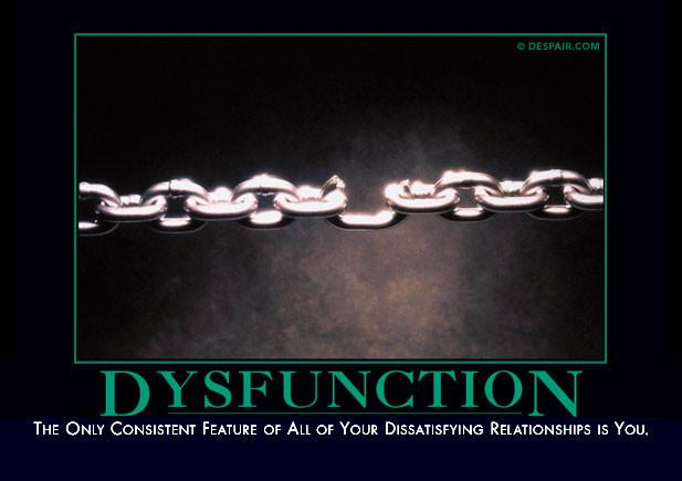 dysfunctiondemotivator